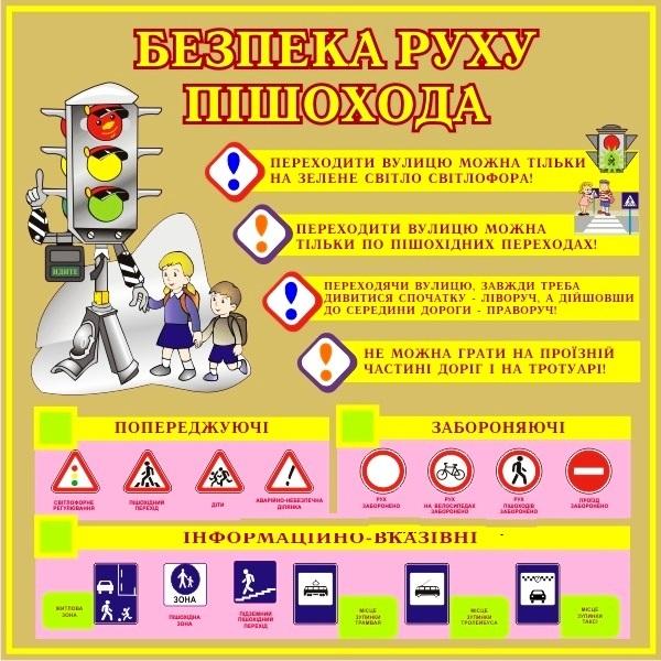 правила дорожнього руху в картинках для дітей